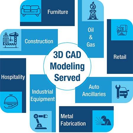 3D CAD Modeling Served
