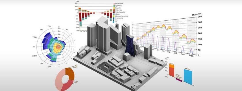BIM Facility Management