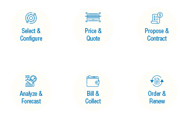 CPQ Process and Workflow