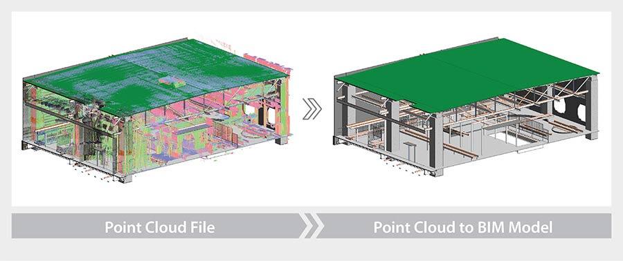 point-cloud-to-bim-model