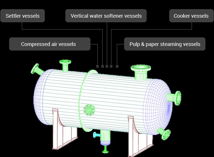 Types of Pressure Vessels
