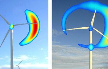 CFD Techniques to Optimize Performance of Wind Turbines