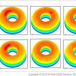 CFD and Wind Tunnels: Combining the Two for Aerodynamic Excellence