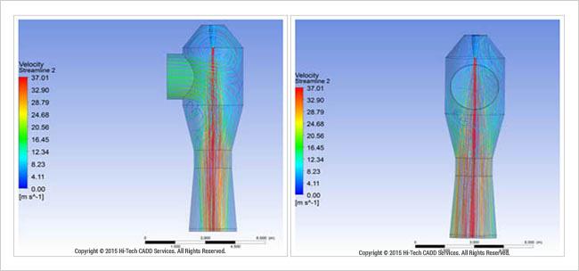 Improving Performance of Venturi Scrubbers