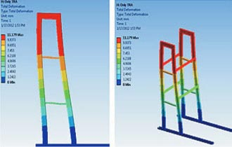 Structural Dynamics of Storage Frames