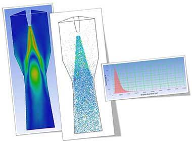 Droplet Analysis Venturi