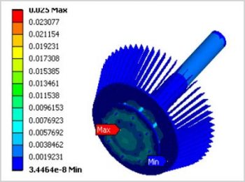 Structural Analysis of Rotor Assembly Subjected to Centripetal Force