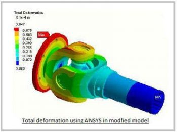 Finite Element Analysis to Locate & Analyse Fracture in a Universal Joint, Asia