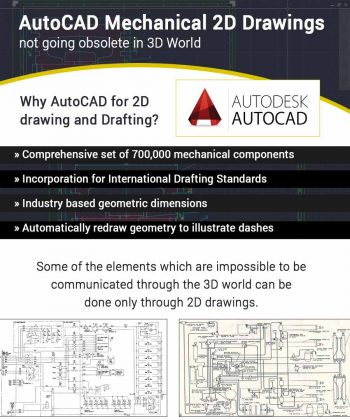 AutoCAD Mechanical 2D Drawings; not going obsolete in 3D World