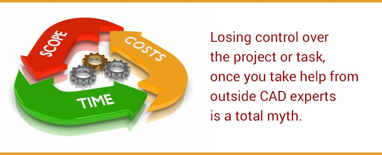 Cost and Control