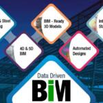 Data Driven BIM for Gen Y Structural Engineer