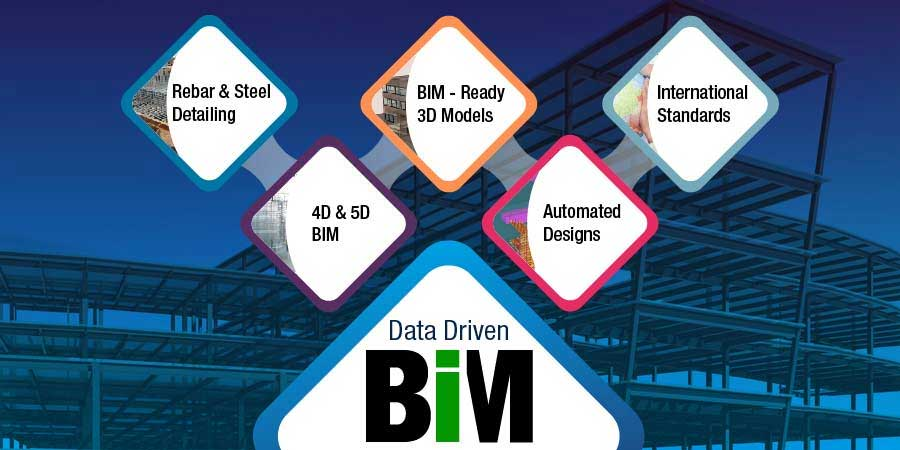 Data Driven BIM for Gen Y Structural Engineer